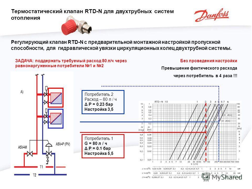 Регулирующий клапан RTD-N с предварительной монтажной настройкой пропускной способности, для гидравлической увязки циркуляционных колец двухтрубной системы. Термостатический клапан RTD-N для двухтрубных систем отопления Без проведения настройки Превы
