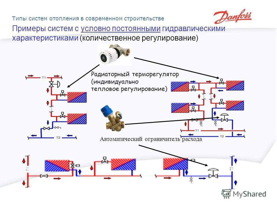 Типы систем отопления в современном строительстве Примеры систем с условно постоянными гидравлическими характеристиками (количественное регулирование) Радиаторный терморегулятор (индивидуально тепловое регулирование) Автоматический ограничитель расхо