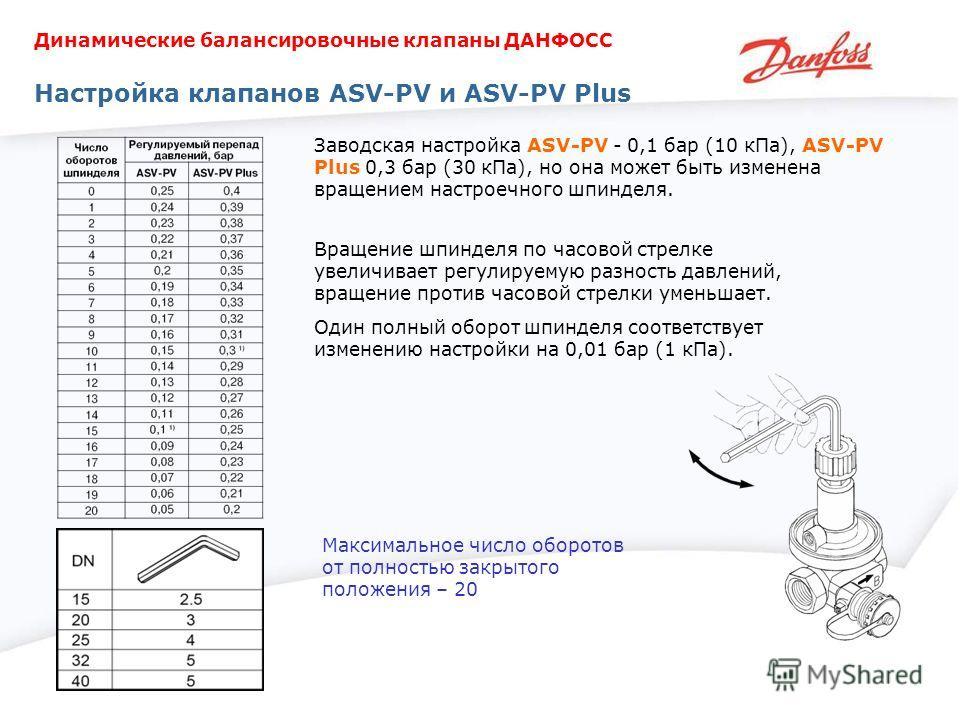 Настройка клапанов ASV-PV и ASV-PV Plus Заводская настройка ASV-PV - 0,1 бар (10 кПа), ASV-PV Plus 0,3 бар (30 кПа), но она может быть изменена вращением настроечного шпинделя. Вращение шпинделя по часовой стрелке увеличивает регулируемую разность да