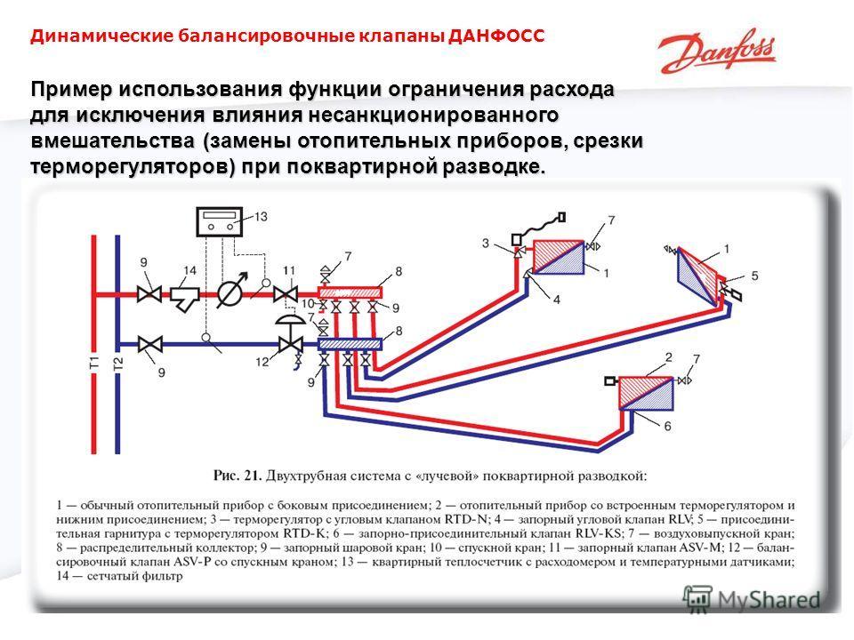 Пример использования функции ограничения расхода для исключения влияния несанкционированного вмешательства (замены отопительных приборов, срезки терморегуляторов) при поквартирной разводке. Динамические балансировочные клапаны ДАНФОСС