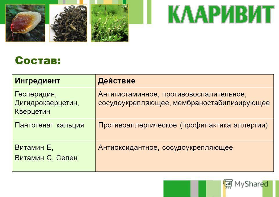 ИнгредиентДействие Гесперидин, Дигидрокверцетин, Кверцетин Антигистаминное, противовоспалительное, сосудоукрепляющее, мембраностабилизирующее Пантотенат кальцияПротивоаллергическое (профилактика аллергии) Витамин Е, Витамин С, Селен Антиоксидантное,