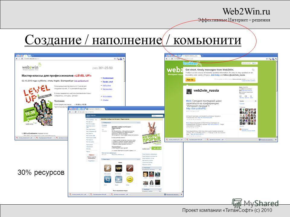 Web2Win.ru Эффективные Интернет – решения Создание / наполнение / комьюнити Проект компании «ТитанСофт» (с) 2010 30% ресурсов