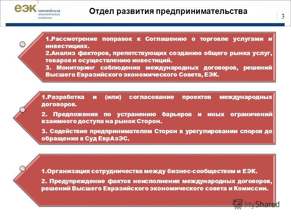 1.Рассмотрение поправок к Соглашению о торговле услугами и инвестициях. 2.Анализ факторов, препятствующих созданию общего рынка услуг, товаров и осуществлению инвестиций. 3. Мониторинг соблюдения международных договоров, решений Высшего Евразийского