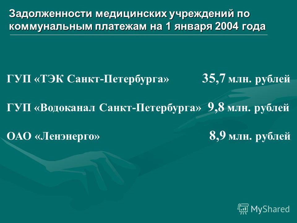 ГУП «ТЭК Санкт-Петербурга» 35,7 млн. рублей ГУП «Водоканал Санкт-Петербурга» 9,8 млн. рублей ОАО «Ленэнерго» 8,9 млн. рублей Задолженности медицинских учреждений по Задолженности медицинских учреждений по коммунальным платежам на 1 января 2004 года к