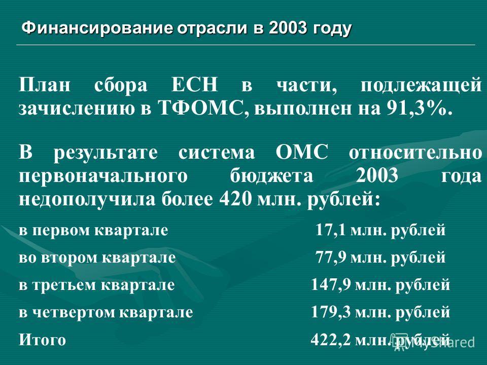 План сбора ЕСН в части, подлежащей зачислению в ТФОМС, выполнен на 91,3%. В результате система ОМС относительно первоначального бюджета 2003 года недополучила более 420 млн. рублей: в первом квартале 17,1 млн. рублей во втором квартале 77,9 млн. рубл