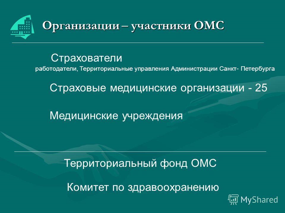 Страхователи работодатели, Территориальные управления Администрации Санкт- Петербурга Страховые медицинские организации - 25 Медицинские учреждения Территориальный фонд ОМС Комитет по здравоохранению Организации – участники ОМС