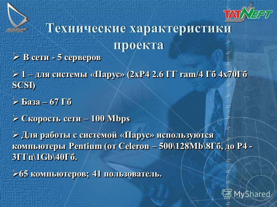 Технические характеристики проекта М О С К В А В сети - 5 серверов В сети - 5 серверов 1 – для системы «Парус» (2хР4 2.6 ГГ ram/4 Гб 4х70Гб SCSI) 1 – для системы «Парус» (2хР4 2.6 ГГ ram/4 Гб 4х70Гб SCSI) База – 67 Гб База – 67 Гб Скорость сети – 100