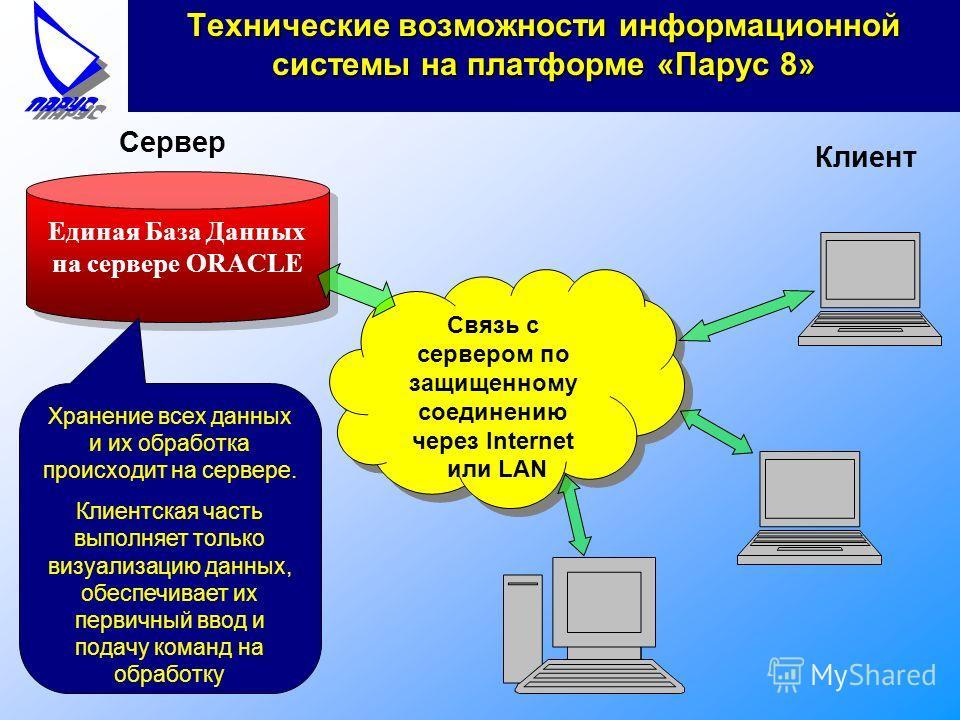 Технические возможности информационной системы на платформе «Парус 8» Единая База Данных на сервере ORACLE Связь с сервером по защищенному соединению через Internet или LAN Сервер Клиент Хранение всех данных и их обработка происходит на сервере. Клие