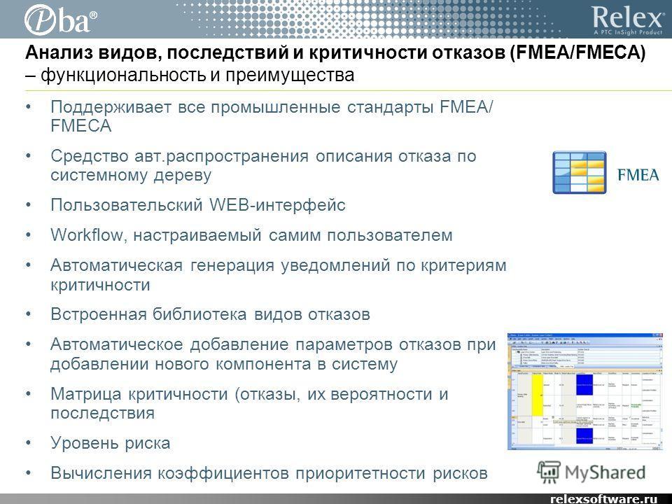 ® relexsoftware.ru Анализ видов, последствий и критичности отказов (FMEA/FMECA) – функциональность и преимущества Поддерживает все промышленные стандарты FMEA/ FMECA Средство авт.распространения описания отказа по системному дереву Пользовательский W