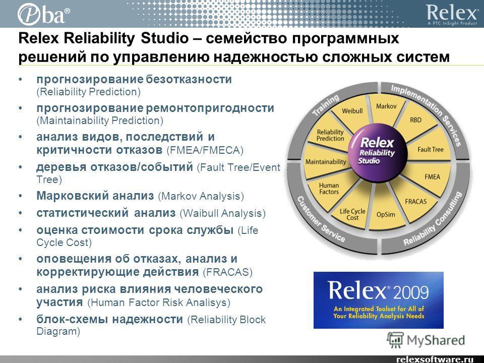 ® relexsoftware.ru прогнозирование безотказности (Reliability Prediction) прогнозирование ремонтопригодности (Maintainability Prediction) анализ видов, последствий и критичности отказов (FMEA/FMECA) деревья отказов/событий (Fault Tree/Event Tree) Мар