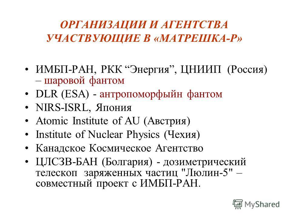 ОРГАНИЗАЦИИ И АГЕНТСТВА УЧАСТВУЮЩИЕ В «МАТРЕШКА-Р» ИМБП-РАН, РКК Энергия, ЦНИИП (Россия) – шаровой фантом DLR (ESA) - антропоморфыйн фантом NIRS-ISRL, Япония Atomic Institute of AU (Aвстрия) Institute of Nuclear Physics (Чехия) Канадское Космическое