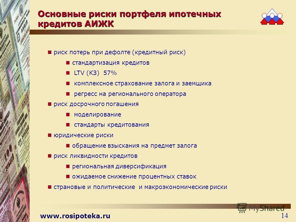 www.rosipoteka.ru 14 Основные риски портфеля ипотечных кредитов АИЖК риск потерь при дефолте (кредитный риск) стандартизация кредитов LTV (КЗ) 57% комплексное страхование залога и заемщика регресс на регионального оператора риск досрочного погашения