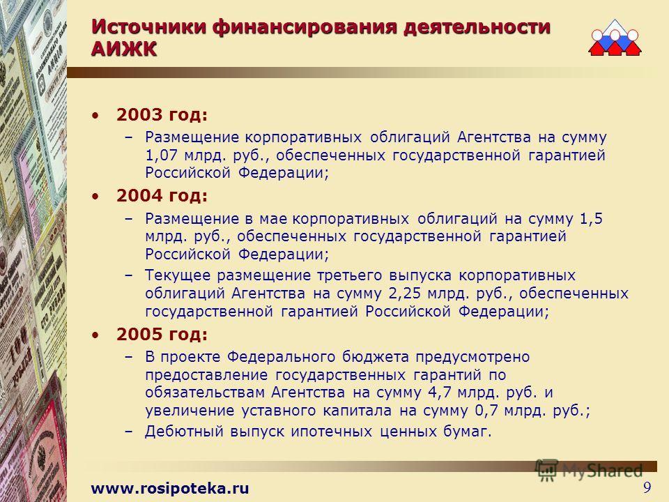 www.rosipoteka.ru 9 Источники финансирования деятельности АИЖК 2003 год: –Размещение корпоративных облигаций Агентства на сумму 1,07 млрд. руб., обеспеченных государственной гарантией Российской Федерации; 2004 год: –Размещение в мае корпоративных об