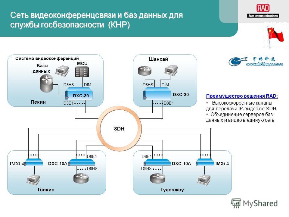 D8E1 DIMD8HS Пекин Шанхай MCU Гуанчжоу DXC-30 DXC-10A D8E1 D8HS IMXi-4 Система видеоконференций D8E1 DIMD8HS SDH Тонкин DXC-10A D8E1 D8HS IMXi-4 Сеть видеоконференцсвязи и баз данных для службы госбезопасности (КНР) Преимущество решения RAD: Высокоск