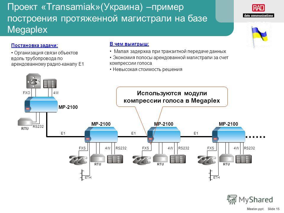 Master.ppt Slide 15 RTU 4WRS232FXS RTU 4WRS232FXS ETH Проект «Transamiak»(Украина) –пример построения протяженной магистрали на базе Megaplex MP-2100 RTU 4WRS232FXS MP-2100 FXO 4W RTU RS232 E1 MP-2100 Постановка задачи: Организация связи объектов вдо