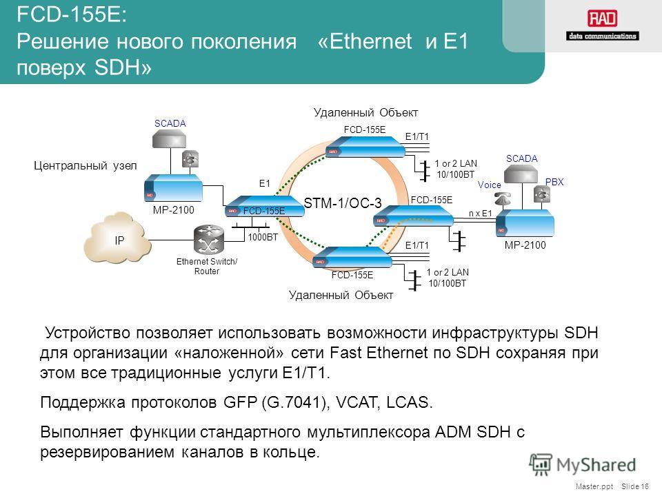 Master.ppt Slide 16 FCD-155E: Решение нового поколения «Ethernet и Е1 поверх SDH» Устройство позволяет использовать возможности инфраструктуры SDH для организации «наложенной» сети Fast Ethernet по SDH сохраняя при этом все традиционные услуги E1/T1.