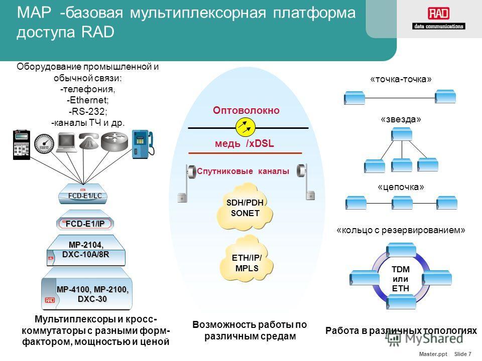 Master.ppt Slide 7 MAP -базовая мультиплексорная платформа доступа RAD Оборудование промышленной и обычной связи: -телефония, -Ethernet; -RS-232; -каналы ТЧ и др. MP-4100, MP-2100, DXC-30 MP-2104, DXC-10A/8R FCD-E1/IP FCD-E1/LC Мультиплексоры и кросс