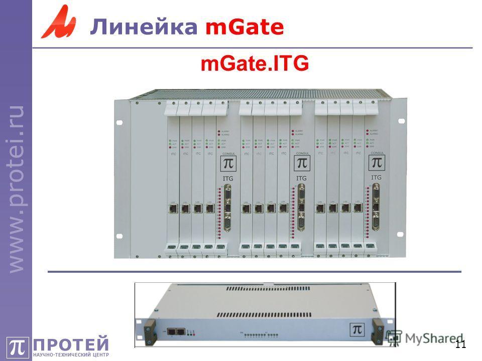 ПРОТЕЙ НАУЧНО-ТЕХНИЧЕСКИЙ ЦЕНТР π www.protei.ru 11 Линейка mGate mGate.ITG