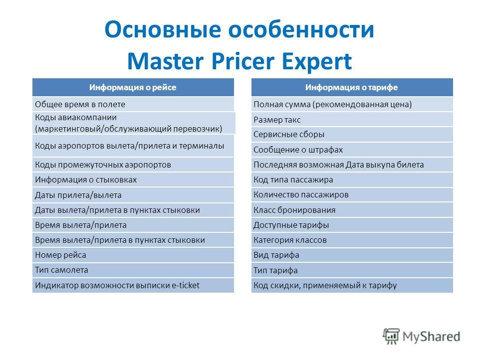 Основные особенности Master Pricer Expert Информация о рейсе Коды аэропортов вылета/прилета и терминалы Общее время в полете Коды промежуточных аэропортов Коды авиакомпании (маркетинговый/обслуживающий перевозчик) Даты вылета/прилета в пунктах стыков