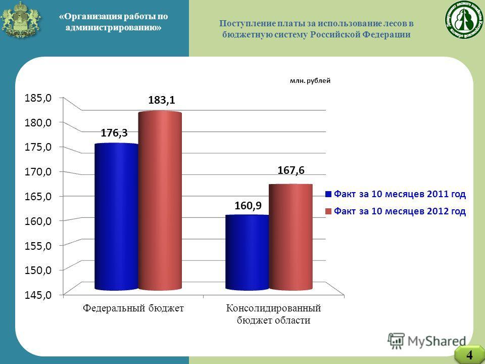 ДЭРПиТ КО 4 4 Поступление платы за использование лесов в бюджетную систему Российской Федерации «Организация работы по администрированию»