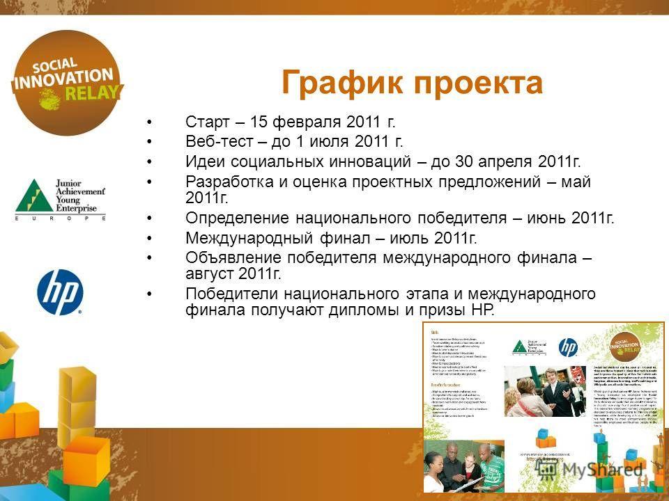 График проекта Старт – 15 февраля 2011 г. Веб-тест – до 1 июля 2011 г. Идеи социальных инноваций – до 30 апреля 2011г. Разработка и оценка проектных предложений – май 2011г. Определение национального победителя – июнь 2011г. Международный финал – июл