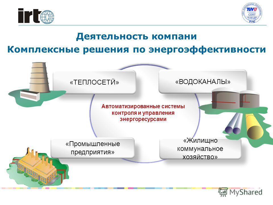 Деятельность компани Комплексные решения по энергоэффективности Автоматизированные системы контроля и управления энергоресурсами «ТЕПЛОСЕТЙ» «Жилищно коммунальное хозяйство» «ВОДОКАНАЛЫ» «Промышленные предприятия»