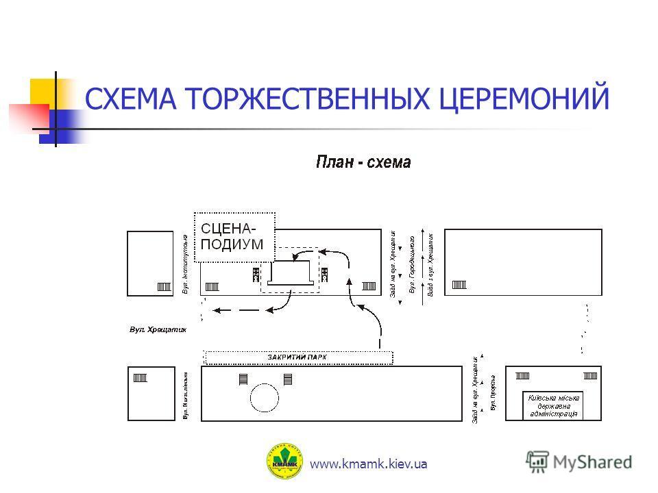 СХЕМА ТОРЖЕСТВЕННЫХ ЦЕРЕМОНИЙ www.kmamk.kiev.ua