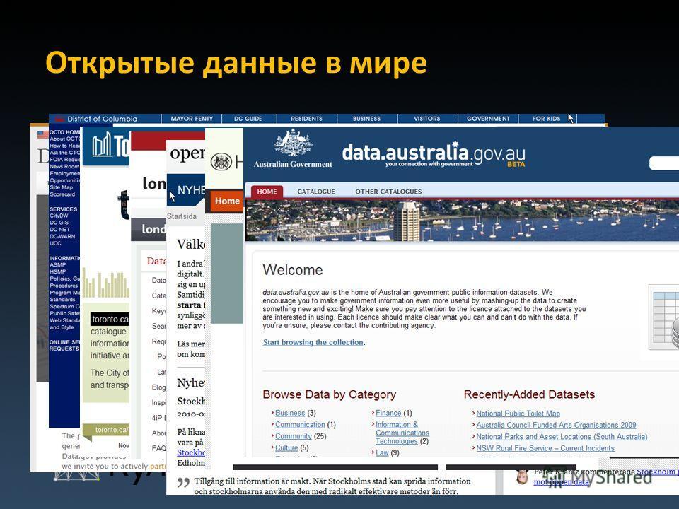 Открытые данные в мире