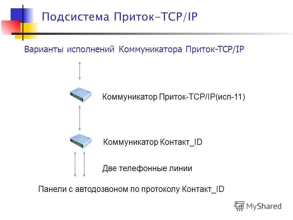 Варианты исполнений Коммуникатора Приток-TCP/IP Подсистема Приток-TCP/IP Коммуникатор Приток-TCP/IP(исп-11) Коммуникатор Контакт_ID Две телефонные линии Панели с автодозвоном по протоколу Контакт_ID