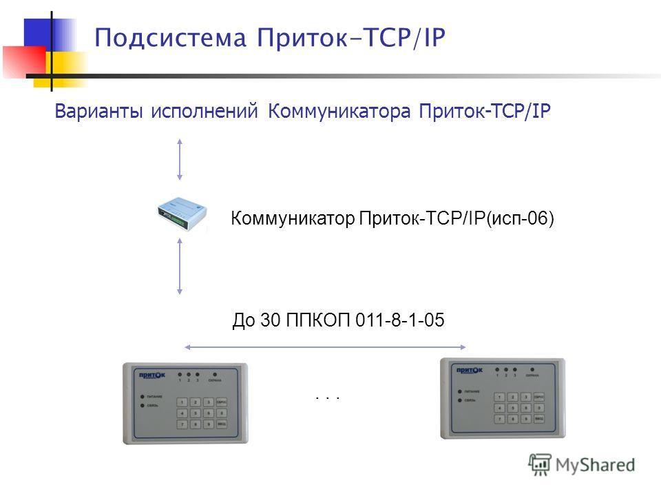 Варианты исполнений Коммуникатора Приток-TCP/IP Подсистема Приток-TCP/IP Коммуникатор Приток-TCP/IP(исп-06) До 30 ППКОП 011-8-1-05...