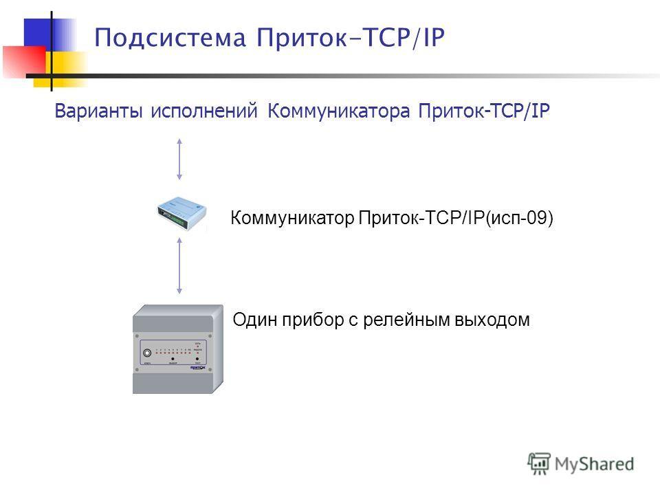 Варианты исполнений Коммуникатора Приток-TCP/IP Подсистема Приток-TCP/IP Коммуникатор Приток-TCP/IP(исп-09) Один прибор с релейным выходом Коршунова