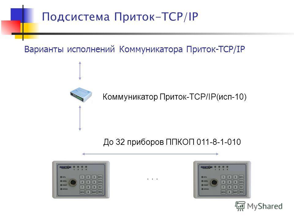 Варианты исполнений Коммуникатора Приток-TCP/IP Подсистема Приток-TCP/IP Коммуникатор Приток-TCP/IP(исп-10) До 32 приборов ППКОП 011-8-1-010...
