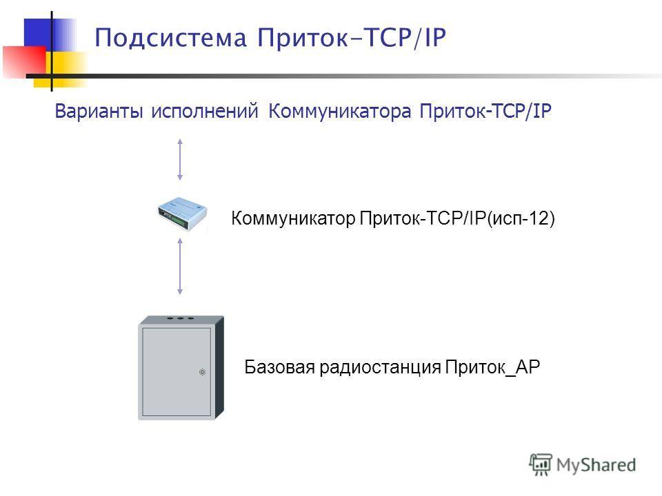 Варианты исполнений Коммуникатора Приток-TCP/IP Подсистема Приток-TCP/IP Коммуникатор Приток-TCP/IP(исп-12) Базовая радиостанция Приток_АР