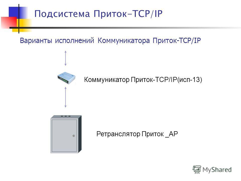Варианты исполнений Коммуникатора Приток-TCP/IP Подсистема Приток-TCP/IP Коммуникатор Приток-TCP/IP(исп-13) Ретранслятор Приток _АР