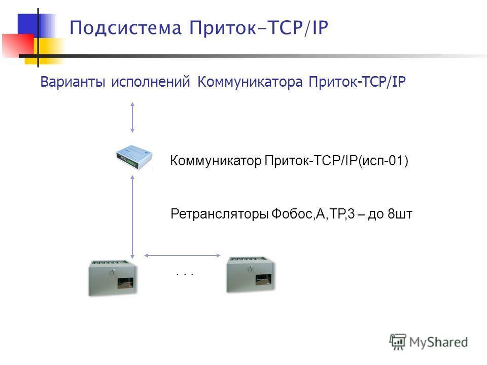 Варианты исполнений Коммуникатора Приток-TCP/IP Подсистема Приток-TCP/IP Коммуникатор Приток-TCP/IP(исп-01) Ретрансляторы Фобос,А,ТР,3 – до 8шт...