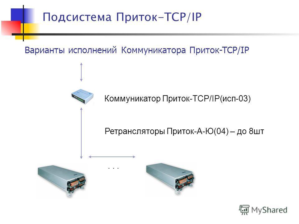 Варианты исполнений Коммуникатора Приток-TCP/IP Подсистема Приток-TCP/IP Коммуникатор Приток-TCP/IP(исп-03) Ретрансляторы Приток-А-Ю(04) – до 8шт...