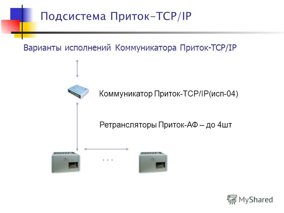 Варианты исполнений Коммуникатора Приток-TCP/IP Подсистема Приток-TCP/IP Коммуникатор Приток-TCP/IP(исп-04) Ретрансляторы Приток-АФ – до 4шт...