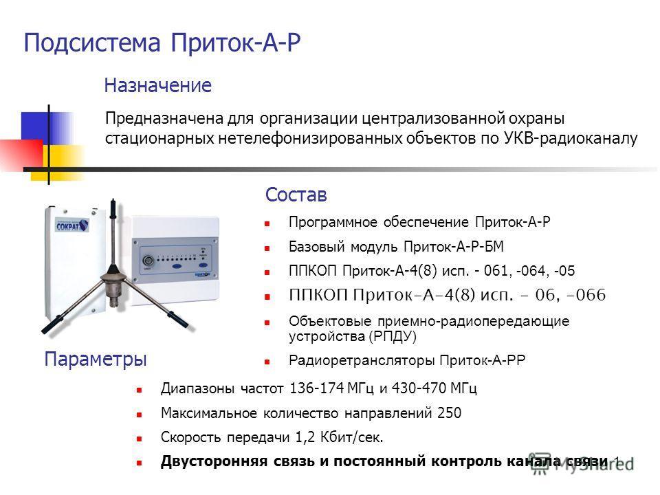 1 Подсистема Приток-А-Р Назначение Предназначена для организации централизованной охраны стационарных нетелефонизированных объектов по УКВ-радиоканалу Состав Программное обеспечение Приток-А-Р Базовый модуль Приток-А-Р-БМ ППКОП Приток-А-4(8) исп. - 0