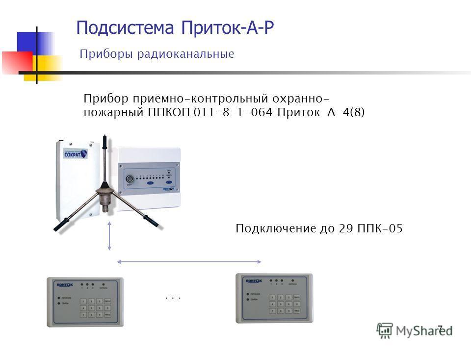 7 Подсистема Приток-А-Р Приборы радиоканальные Прибор приёмно-контрольный охранно- пожарный ППКОП 011-8-1-064 Приток-А-4(8) Подключение до 29 ППК-05...