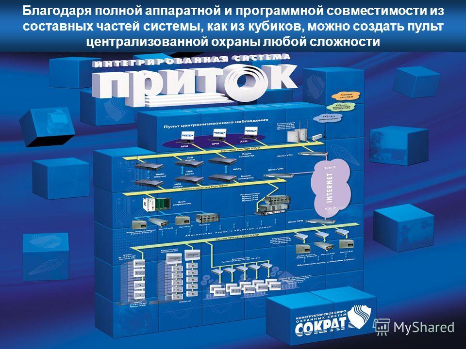 Благодаря полной аппаратной и программной совместимости из составных частей системы, как из кубиков, можно создать пульт централизованной охраны любой сложности