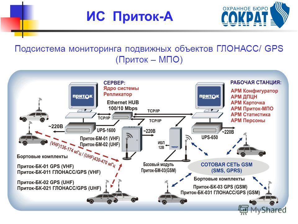 Подсистема мониторинга подвижных объектов ГЛОНАСС/ GPS (Приток – МПО) ИС Приток-А