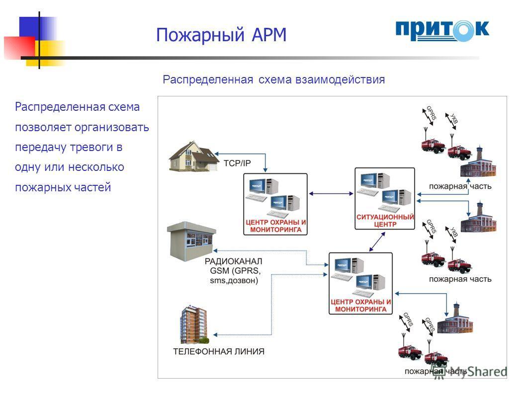 схема подключения приток а-4(8