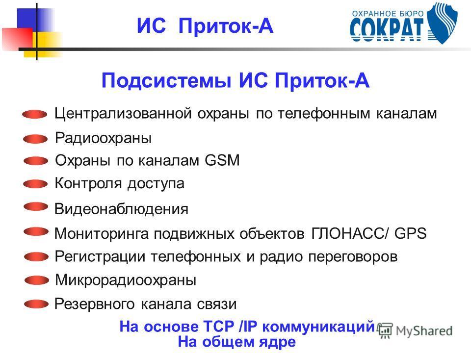 Подсистемы ИС Приток-А Централизованной охраны по телефонным каналам На основе TCP /IP коммуникаций Радиоохраны Охраны по каналам GSM Контроля доступа Видеонаблюдения Мониторинга подвижных объектов ГЛОНАСС/ GPS Регистрации телефонных и радио перегово