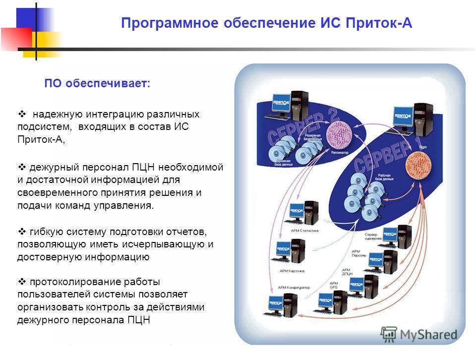 Программное обеспечение ИС Приток-А надежную интеграцию различных подсистем, входящих в состав ИС Приток-А, дежурный персонал ПЦН необходимой и достаточной информацией для своевременного принятия решения и подачи команд управления. гибкую систему под