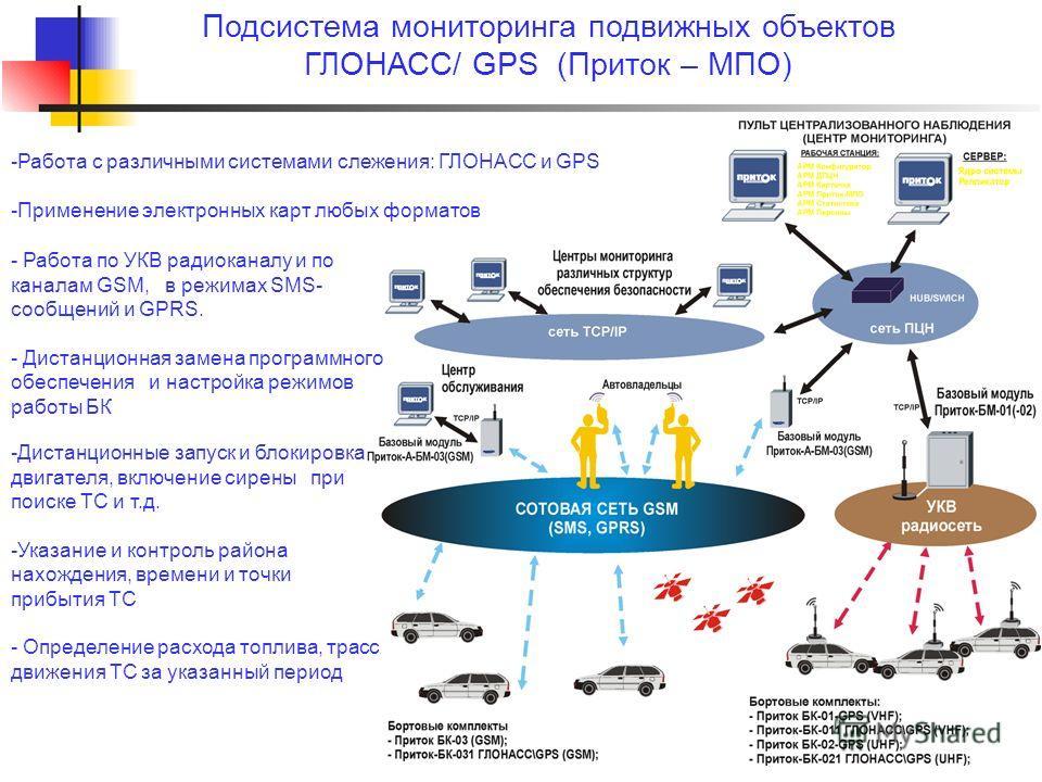Подсистема мониторинга подвижных объектов ГЛОНАСС/ GPS (Приток – МПО) -Работа с различными системами слежения: ГЛОНАСС и GPS -Применение электронных карт любых форматов - Работа по УКВ радиоканалу и по каналам GSM, в режимах SMS- сообщений и GPRS. -