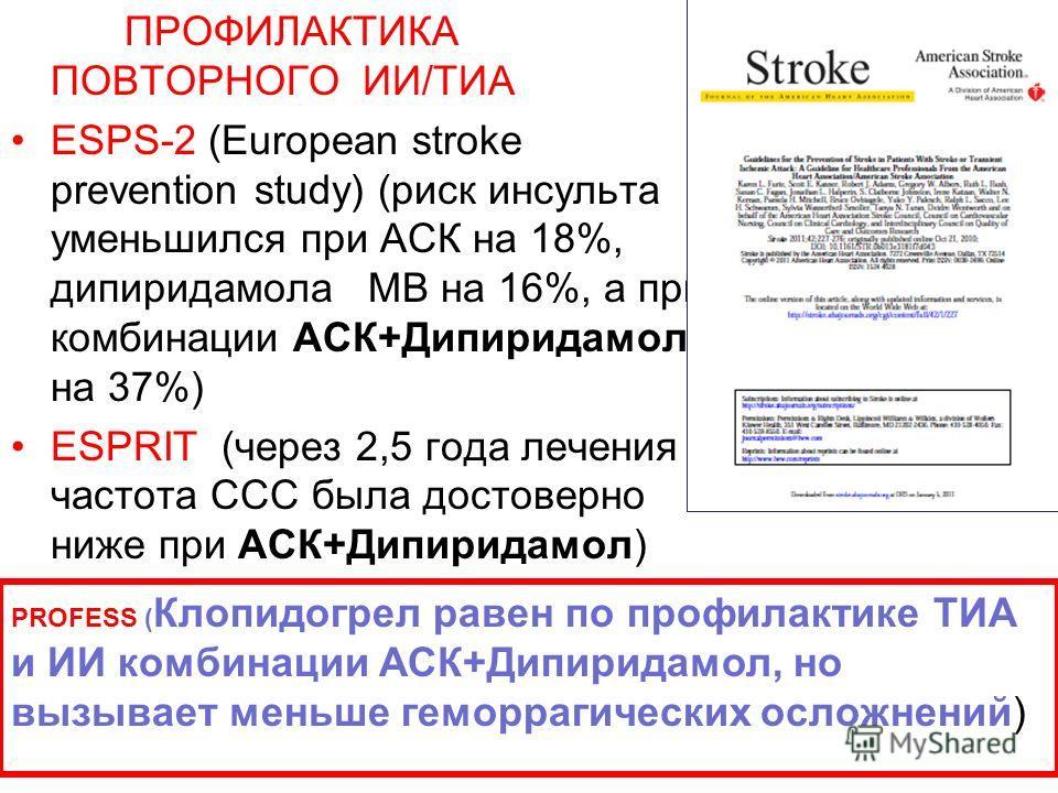 ПРОФИЛАКТИКА ПОВТОРНОГО ИИ/ТИА ESPS-2 (European stroke prevention study) (риск инсульта уменьшился при АСК на 18%, дипиридамола МВ на 16%, а при комбинации АСК+Дипиридамол на 37%) ESPRIT (через 2,5 года лечения частота ССС была достоверно ниже при АС
