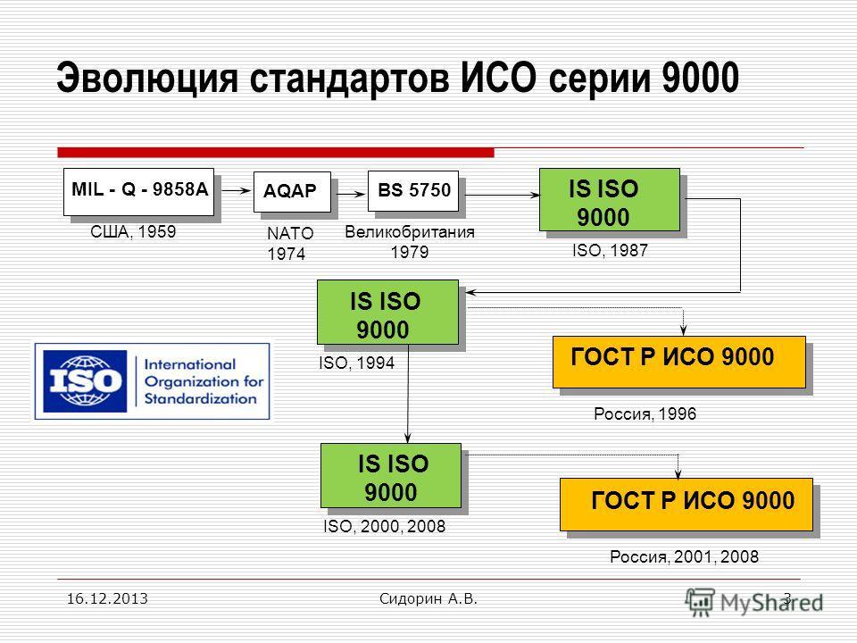 iso 9000 2005 стандарт скачать: