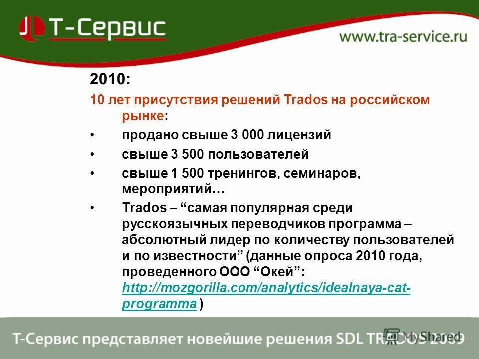 2010: 10 лет присутствия решений Trados на российском рынке: продано свыше 3 000 лицензий свыше 3 500 пользователей свыше 1 500 тренингов, семинаров, мероприятий… Tradоs – самая популярная среди русскоязычных переводчиков программа – абсолютный лидер