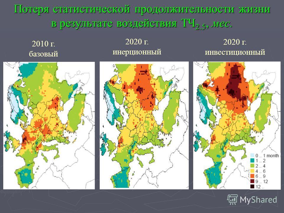 2010 г. базовый 2020 г. инерционный 2020 г. инвестиционный Потеря статистической продолжительности жизни в результате воздействия ТЧ 2.5, мес.