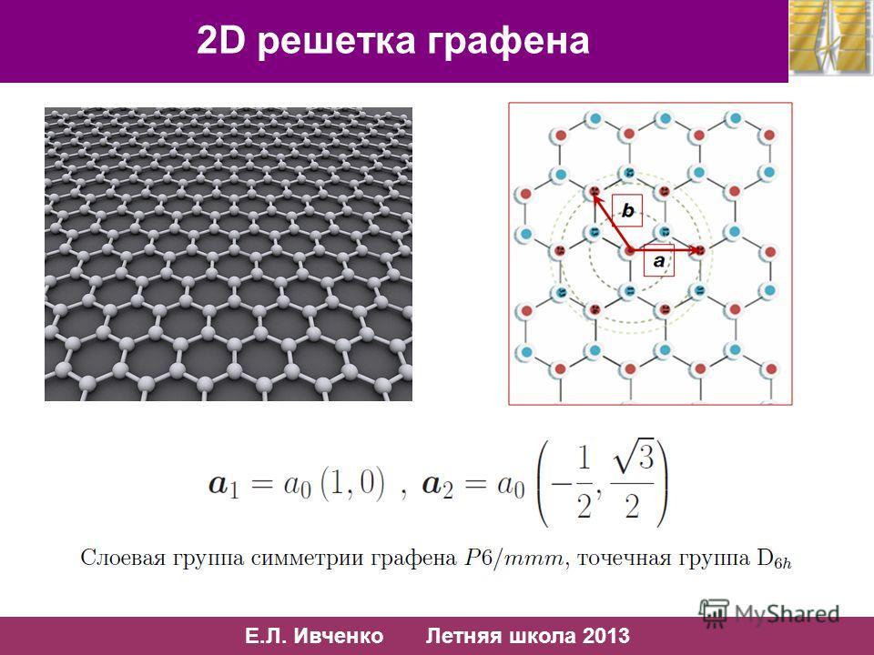 25/10 Е.Л. Ивченко Летняя школа 2013 2D решетка графена